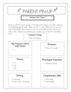 Parent Pin-Ups for Journeys Lessons Unit 1 Bundle