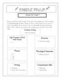 Parent Pin-Ups for Journeys Lessons Unit 1 Bundle