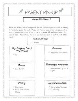 Parent Pin-Ups for Journeys Lessons Unit 2 Bundle