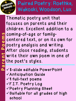 Parent Poetry 4 Poems Close Reading Creative Writing 10th 11th 12th AP Lit Lang