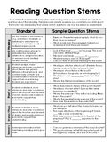 Parent Reading Resource - STAAR / Reading Assessment Question Stems