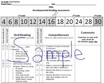Parent Report- Quarterly DRA- 1st grade Bundle