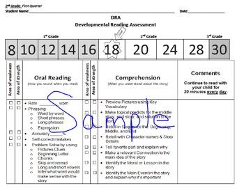 Parent Report- Quarterly DRA- 2nd grade Bundle