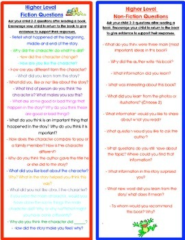 Parent Resource- Fiction and Informational Questions to As
