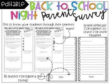 Parent Surveys (about their student)