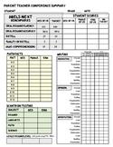 Parent Teacher Conference Data Summary & Checklist