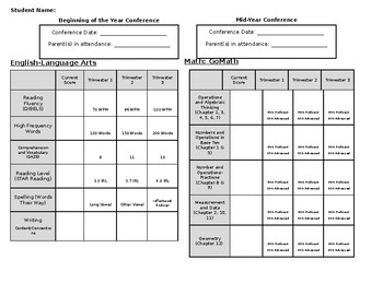 Parent Teacher Conference Form- EDITABLE