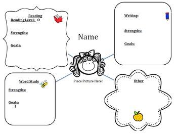 Parent/Teacher Conference Form
