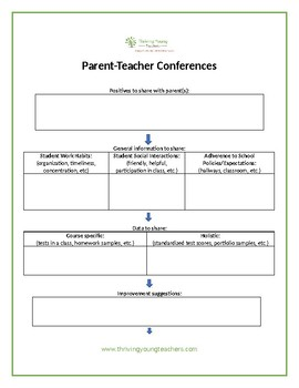 parent teacher conference template by thriving young teachers tpt