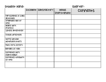 Parent Teacher Conferences Behavior Sheet