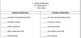 Parent Teacher Conferences Student Reflection Editable
