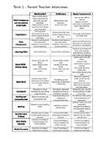 Parent Teacher Interview checklist