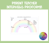 Parent Teacher/Learning Conference Proforma