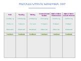 Parent/Teacher Progress Update