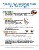 Parent handout - Speech and Language Skills for kindergartners