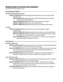 Grade 3 Common Core Standards (Math, Reading, Language Arts, Sci, Soc Stu)