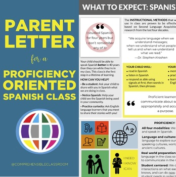 Parent letter for proficiency oriented Spanish classes
