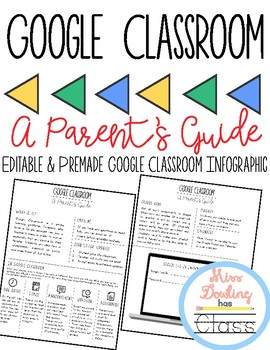 Parent's Guide to Google Classroom Infographic