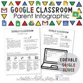 Parent's Guide to Google Classroom Infographic - Google Sl
