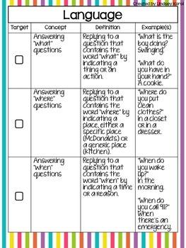 Parent/Staff Definition & Example Handouts for Speech/Lang Goals