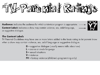 Parental Ratings Powerpoint meant to be used in a FCS Child Development course