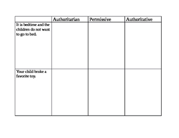 Parenting By Style for Child Development, Child Guidance, FACS
