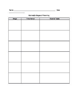 Parenting Stages Notes Handout