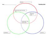 Parenting Styles Diagram