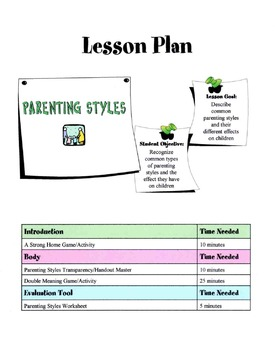 Parenting Styles Lesson