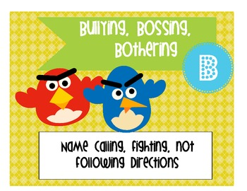 Parenting Without Stress, Punishment or Rewards Behavior level Posters
