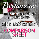 Parfumerie/Shop Around the Corner/She Loves Me Comparison Packet