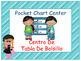 Paris Bilingual Learning Centers Signs