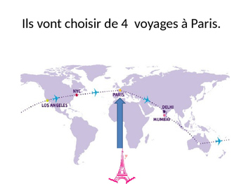 Paris Itinerary Project