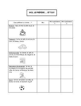 Parler des préférences, talking about preferences in French