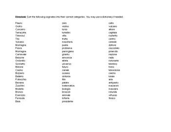 Parole Affini (Italian Cognate Practice)