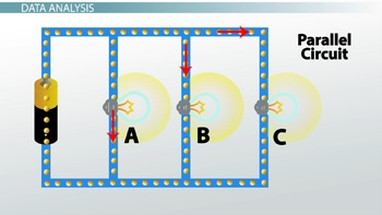 Parrallel and Series Circuit Lesson