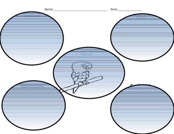 Parrot Bubble Map