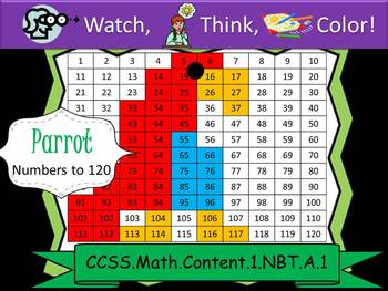 Parrot Hundreds Chart to 120 - Watch, Think, Color! CCSS.1