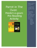 Parrot in the Oven Predictogram