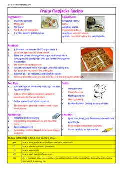 Part 1: Revamped Licence to Cook Recipes