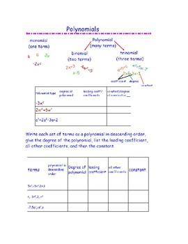 Part 1 Semester 1 Polynomials