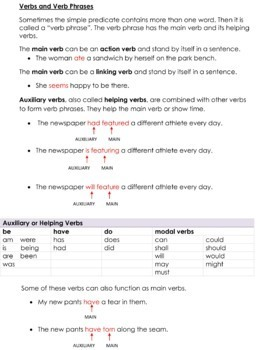 Part 1 Sentence and Its Parts - Grammar Wired!