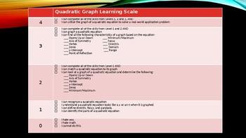 Part 2 Quadratic Graphs Focus and Directrix