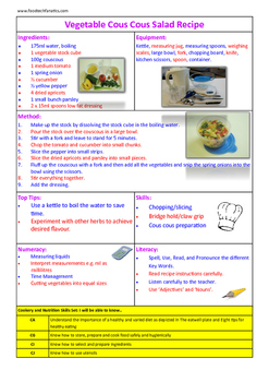 Part 2: Revamped Licence to Cook Recipes