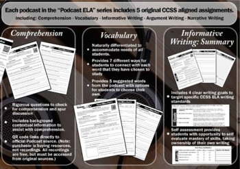 "Part 3 -""Colors"" by Radiolab - 5 Podcast Assignments -Targets 5 ELA Strands CCSS"