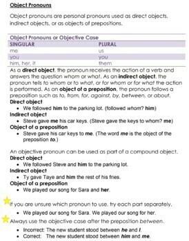Part 3 Pronouns - Grammar Wired!