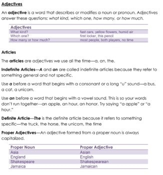 Part 5 Adjectives and Adverbs - Grammar Wired!