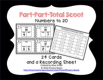 Part Part Total Scoot