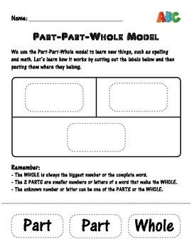 Part-Part-Whole