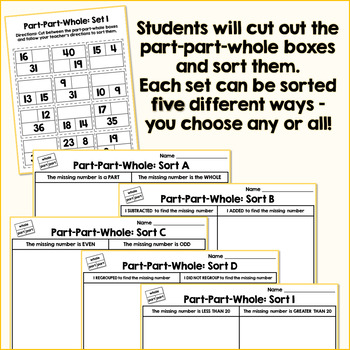 Part Part Whole 2-Digit Sorts and Equations